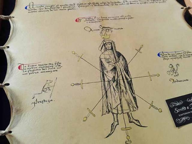 Le virtù dello schermidore dal Flos Duellatorum Codice Getty_basso
